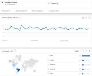 google-trends-exemplo